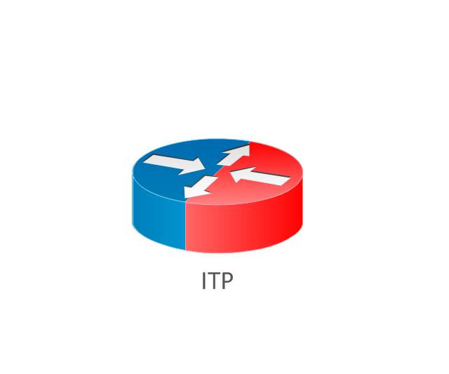 ITP, ITP,