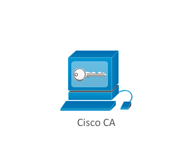 Cisco CA, Cisco CA,