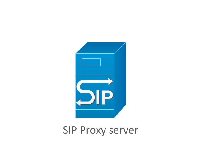 SIP Proxy server, SIP Proxy server,