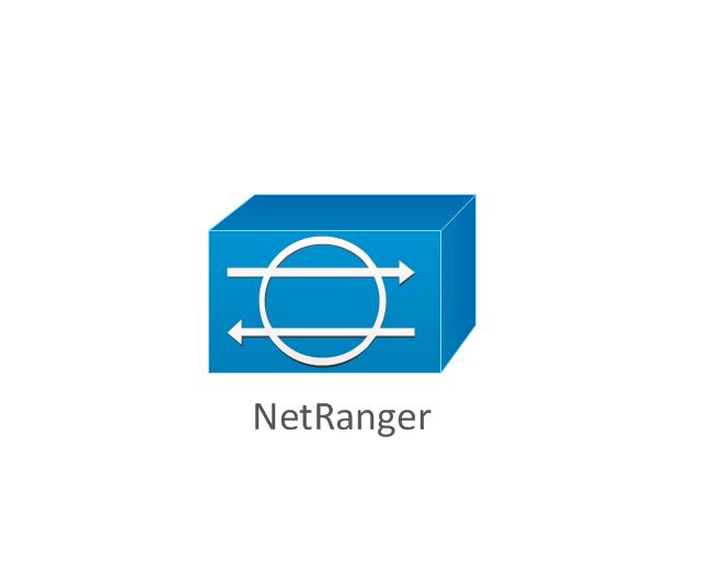 NetRanger, netranger,