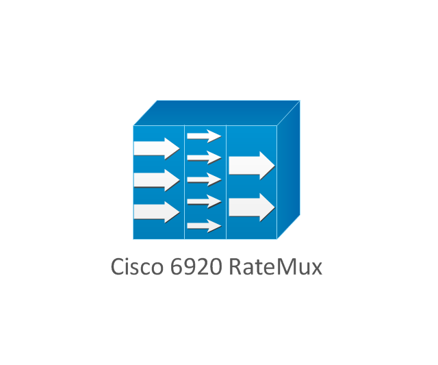 Cisco 6920 RateMux, Cisco 6920 RateMux,