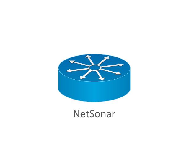 NetSonar, NetSonar,