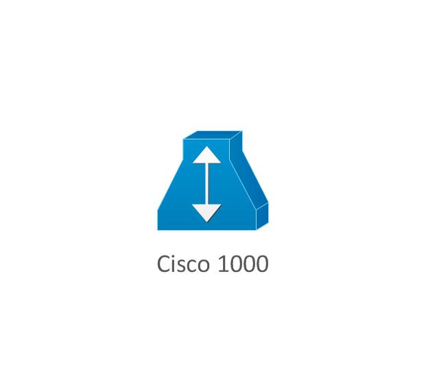 Cisco 1000, Cisco 1000 ,