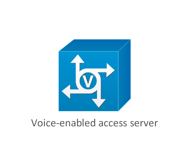 Voice-enabled access server (voice-enabled communications server), voice-enabled access server, voice-enabled communications server,