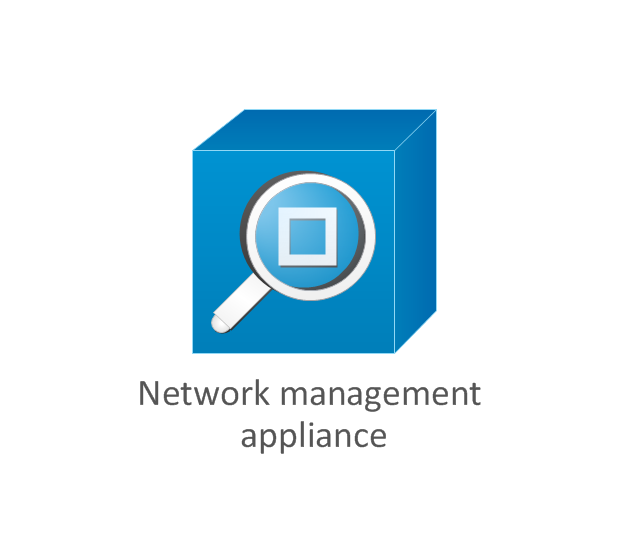 Network management appliance, network management appliance,