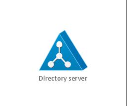 Fddi network controller