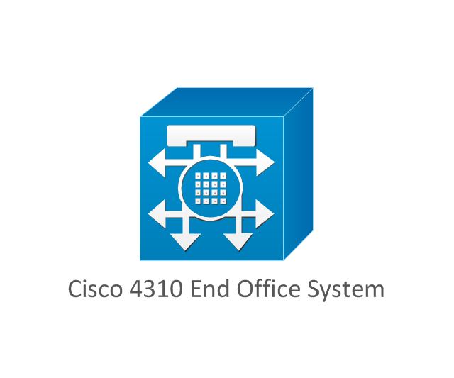 Cisco 4310 end office system, Cisco 4310 End Office System,