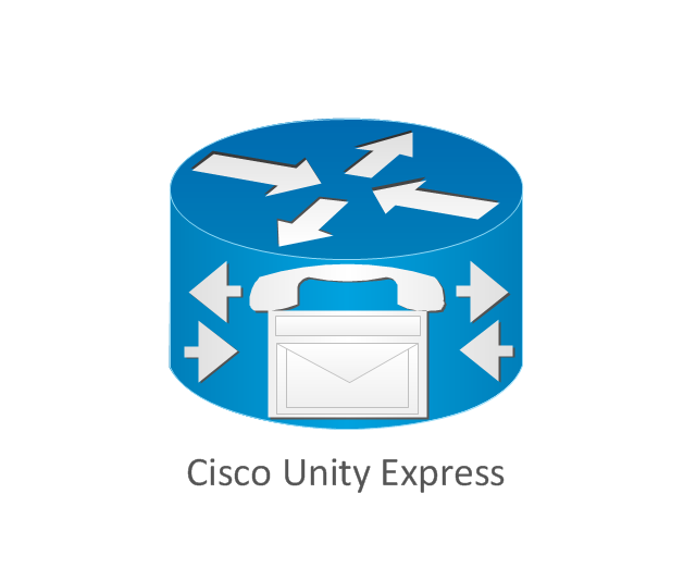 Cisco Unity Express, Cisco Unity Express,