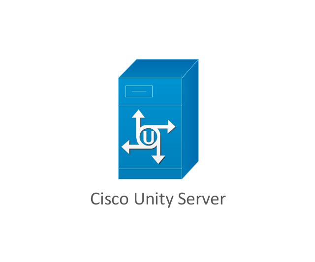 Cisco Unity Server, Cisco Unity Server ,