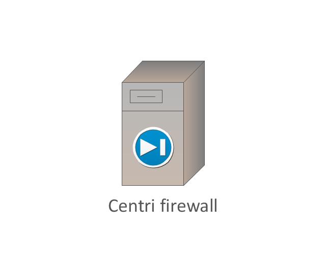 Centri firewall, Centri firewall,