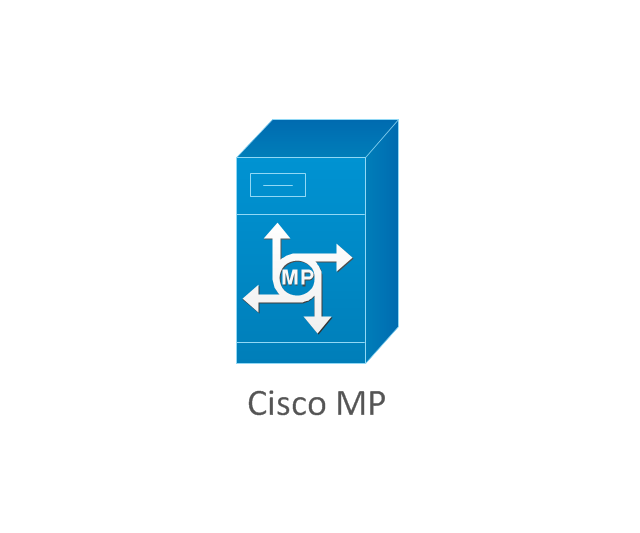 Cisco MP, Cisco MP,