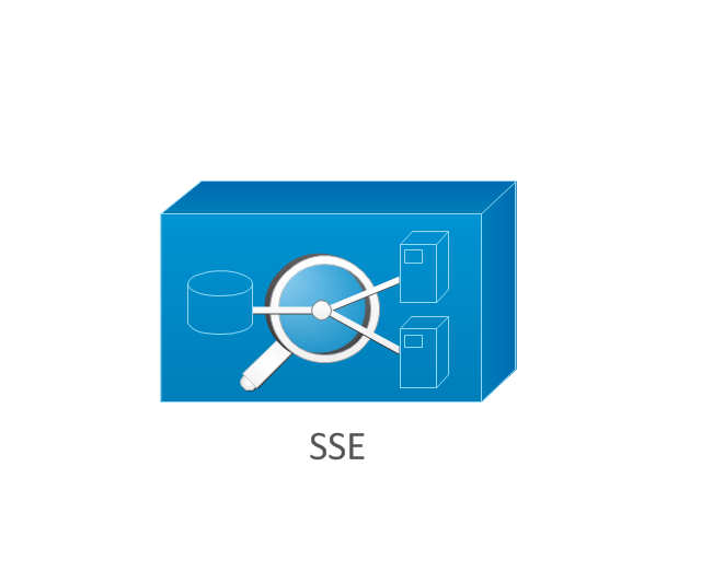 Storage Solution Engine (SSE), Storage Solution Engine, SSE,