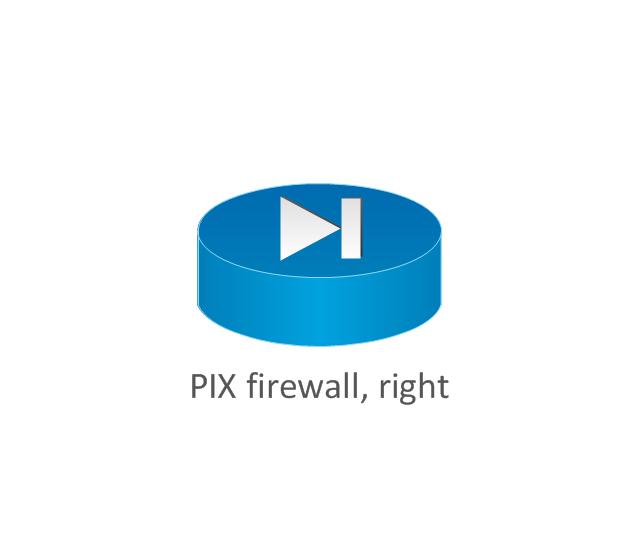 PIX firewall, right, PIX firewall,