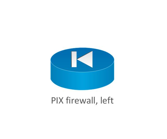 PIX firewall, left, PIX firewall,