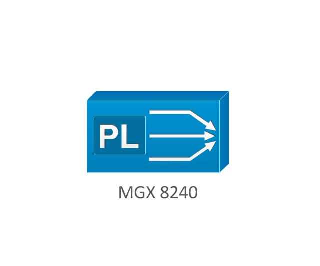 MGX 8240, MGX 8240,
