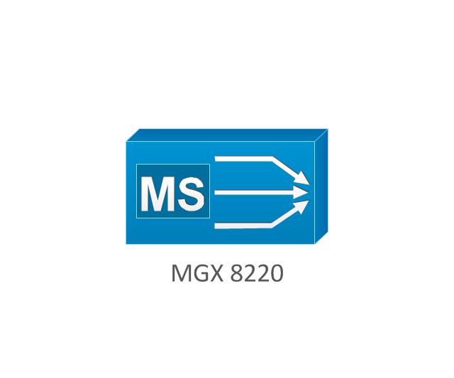 MGX 8220, MGX 8220,
