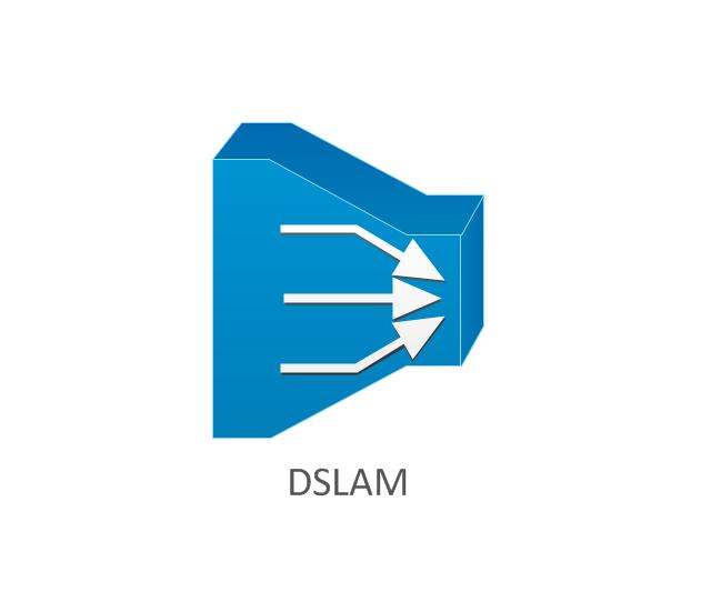 DSLAM, DSLAM,