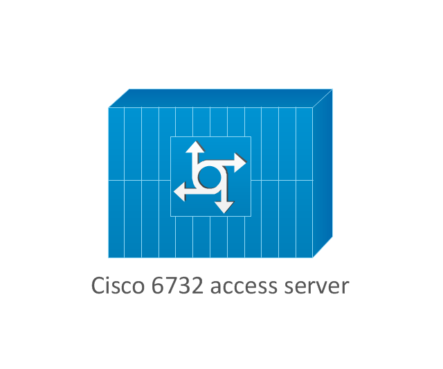 Cisco 6732 access server, Cisco 6732 Access Server,