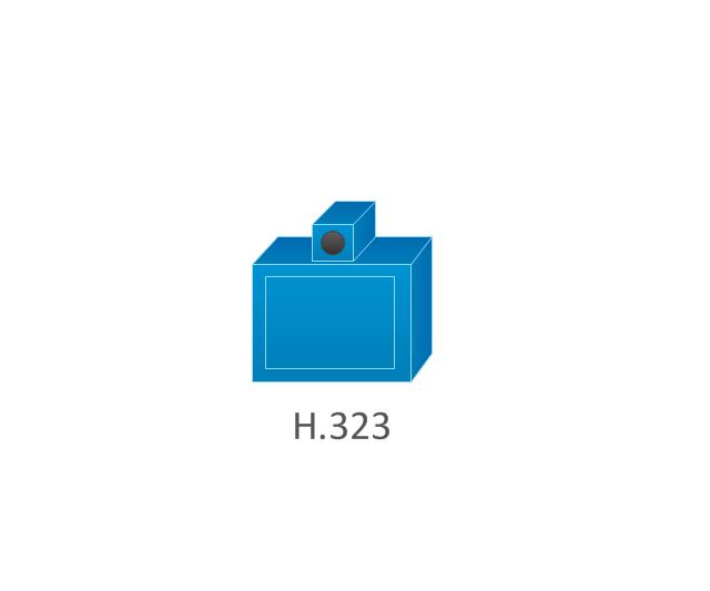 H.323 , H.323 ,