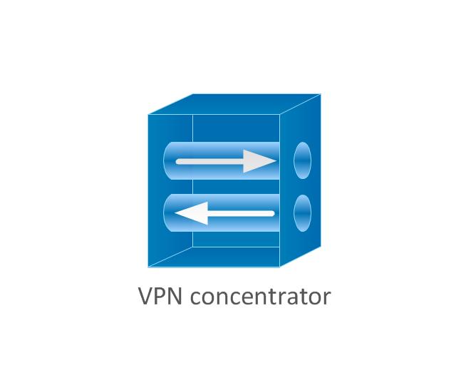 VPN concentrator, VPN concentrator ,