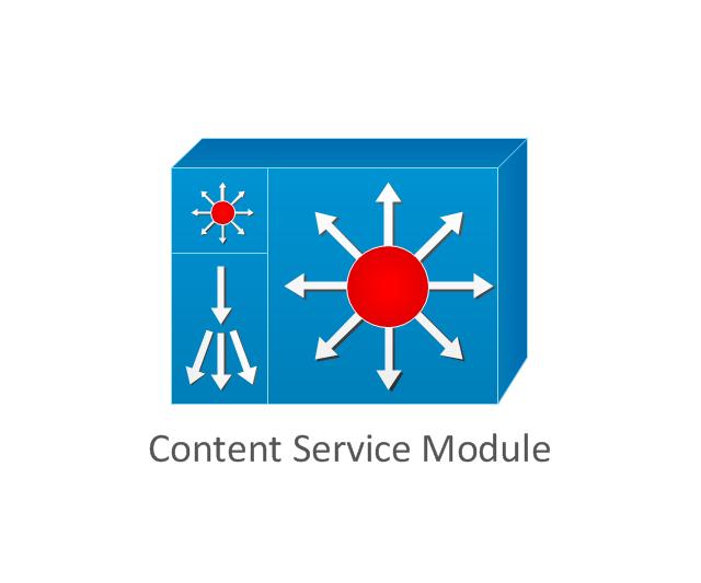 Content Service Module , Content Service Module ,