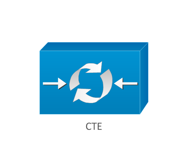 Content Transformation Engine (CTE), Content Transformation Engine, CTE,