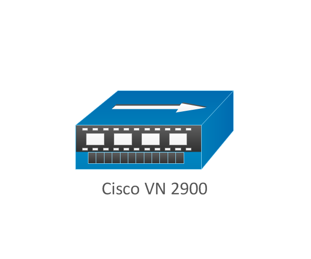 Cisco VN 2900, Cisco VN 2900,