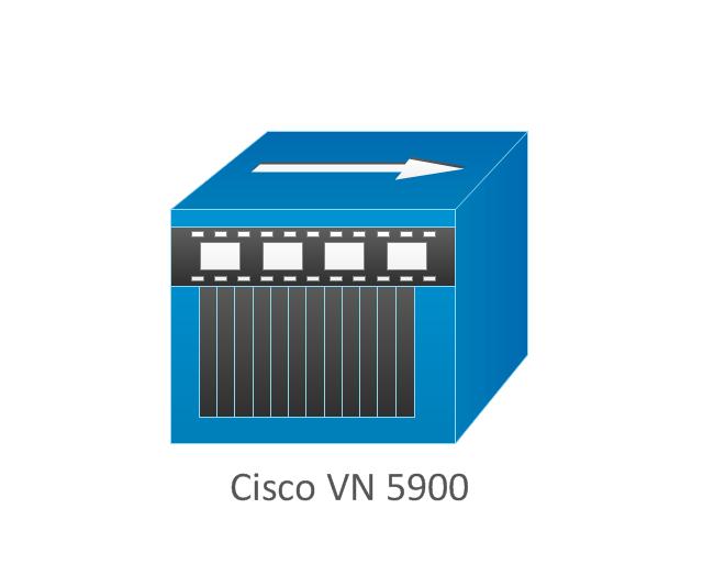 Cisco VN 5900, Cisco VN 5900,
