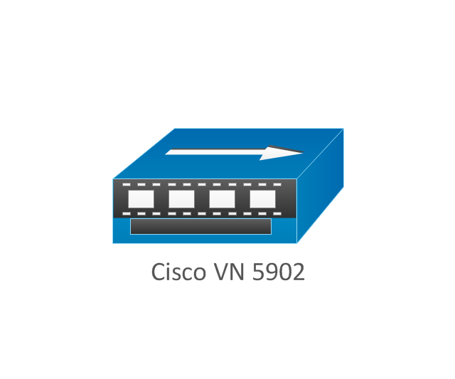 Cisco VN 5902, Cisco VN 5902,