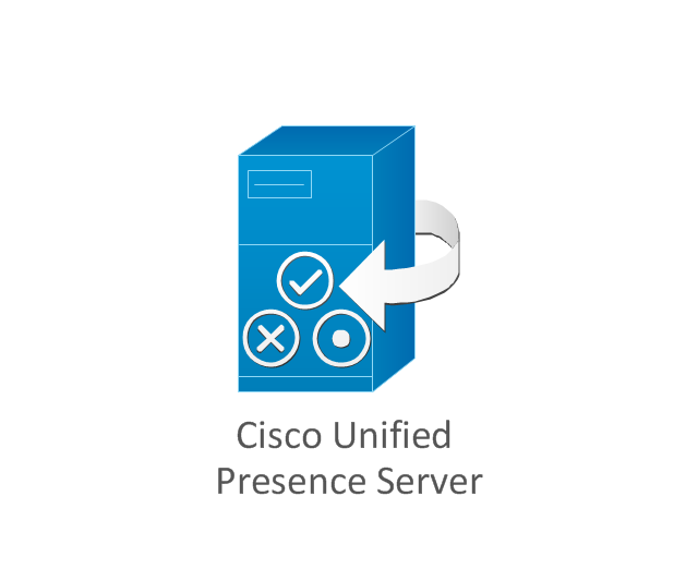 Cisco Unified Presence Server, Cisco Unified Presence Server,