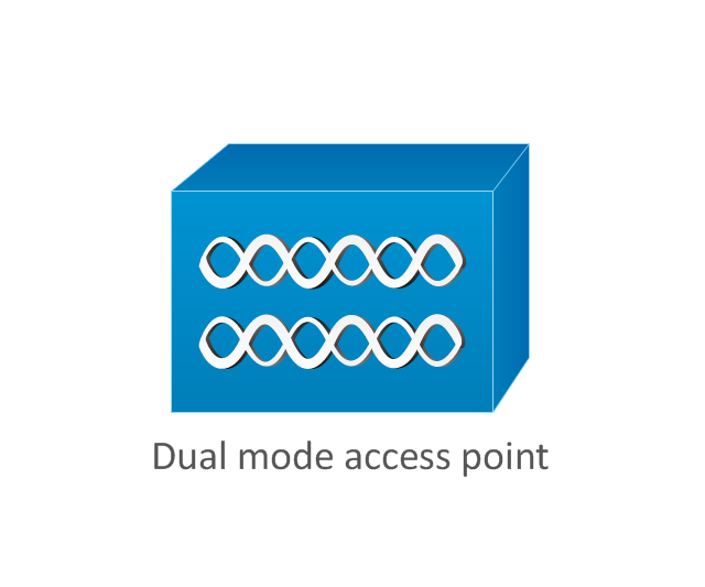 Dual mode access point, dual mode access point ,