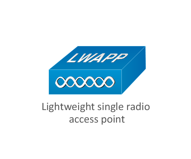 Lightweight single radio access point, lightweight single radio access point ,