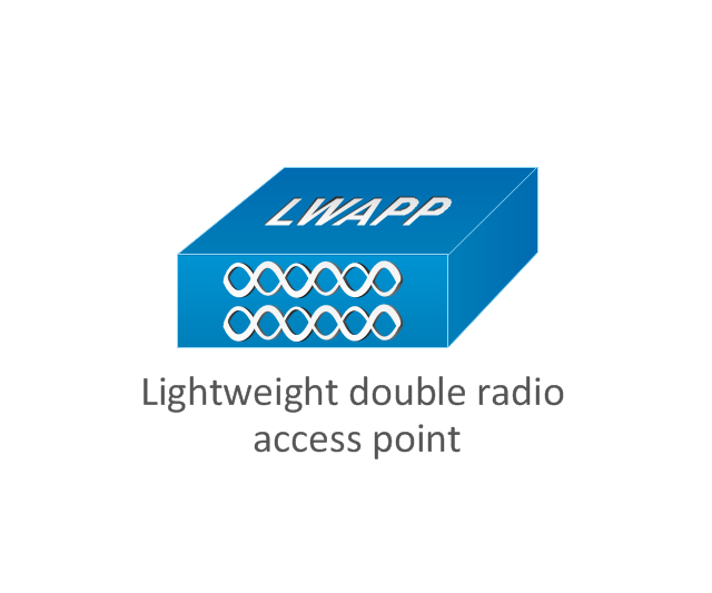 Lightweight Double Radio Access Point, lightweight double radio access point,