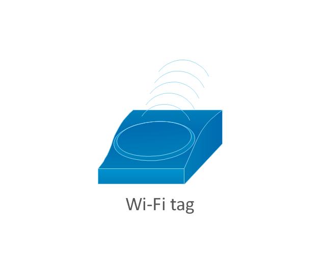 Wi-Fi tag, Wi-Fi tag,