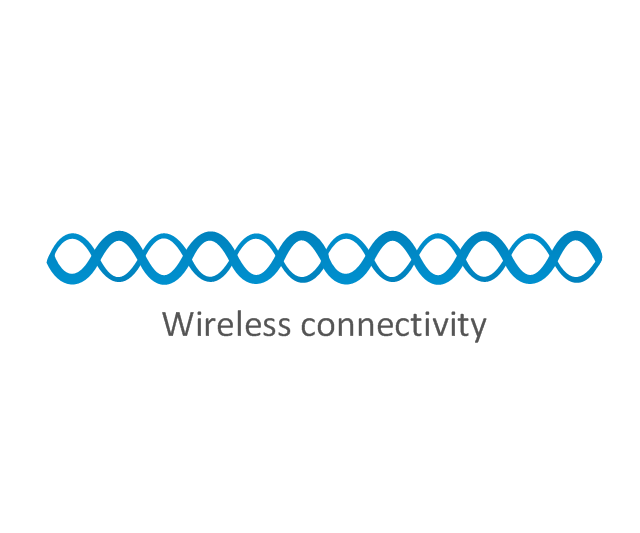 Wireless connectivity, wireless connectivity,