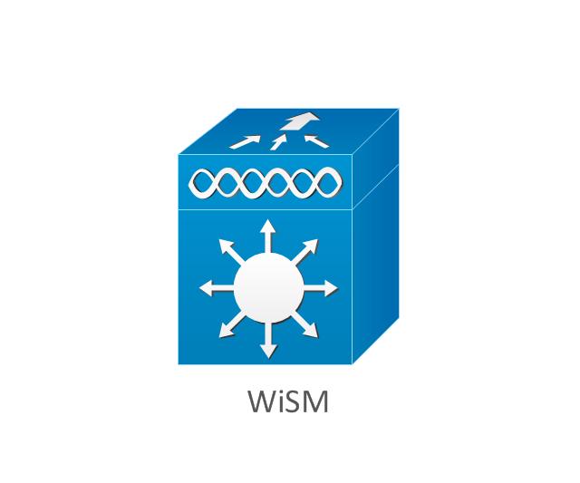 WiSM, WiSM,