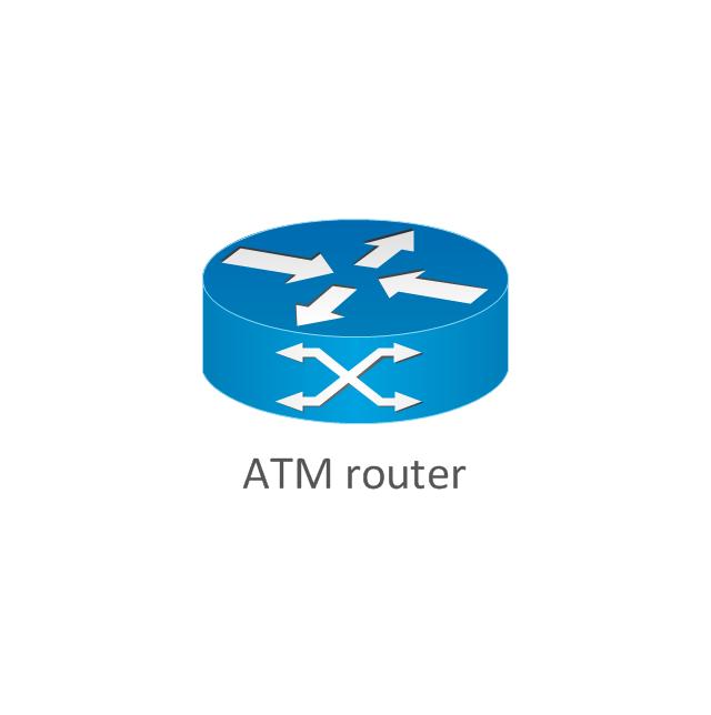 ATM router, ATM router,