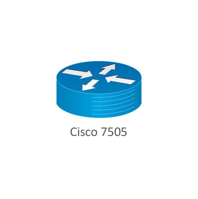 Cisco 7505, Cisco 7505,