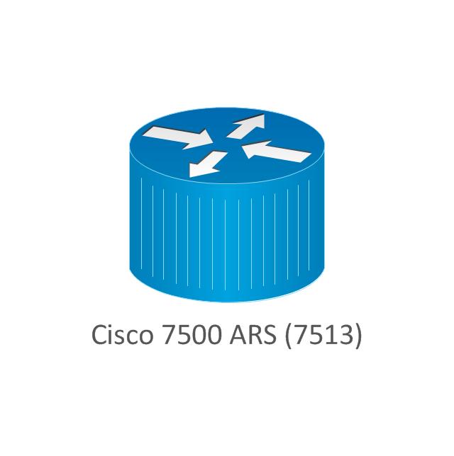 Cisco 7500 ARS (7513), Cisco 7500 ARS, Cisco 7513 ,
