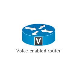 Voice enabled router, voice enabled router,