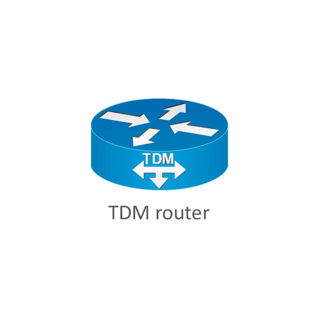 TDM router, TDM router ,