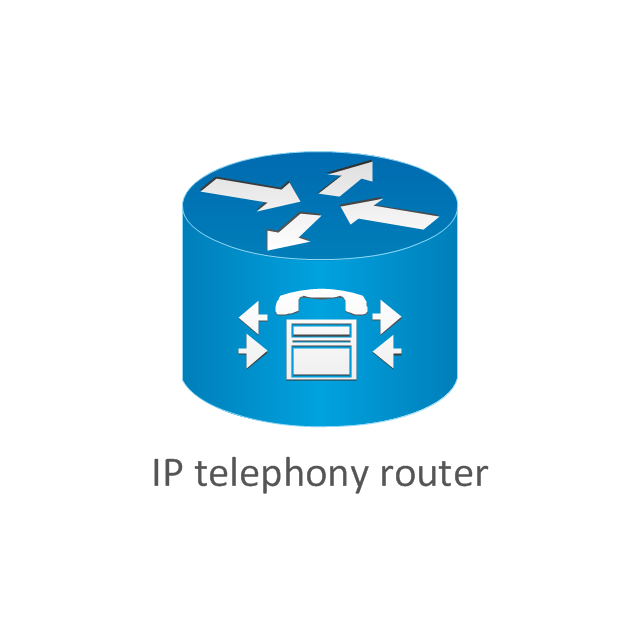 IP telephony router, IP telephony router,