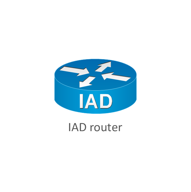 IAD router, IAD router,
