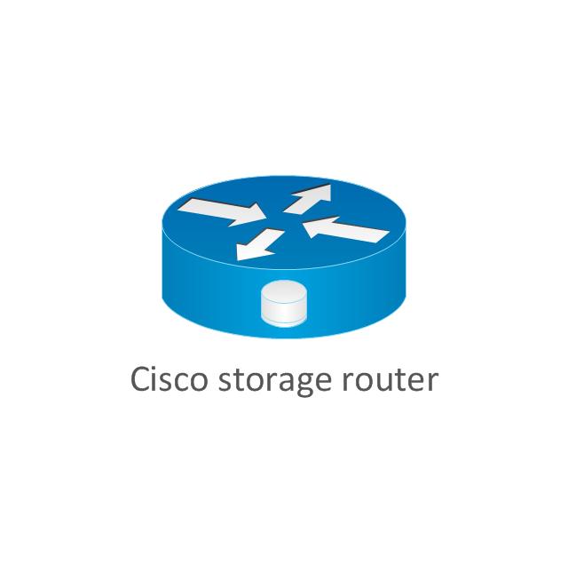 Cisco storage router, Cisco storage router,