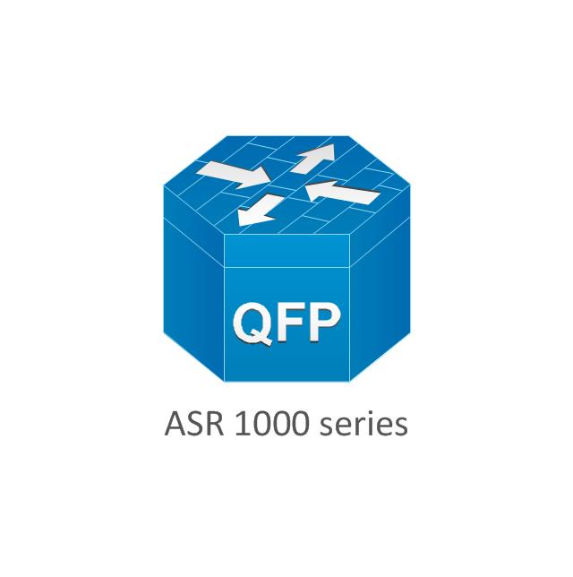 ASR 1000 series, ASR 1000 series,