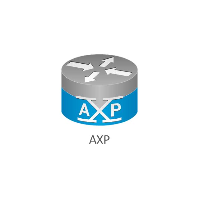 AXP, AXP,