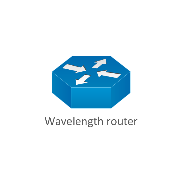 Wavelength router, wavelength router,
