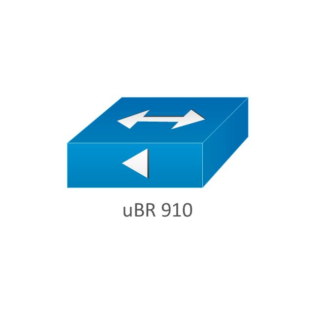 uBR 910, uBR 910,
