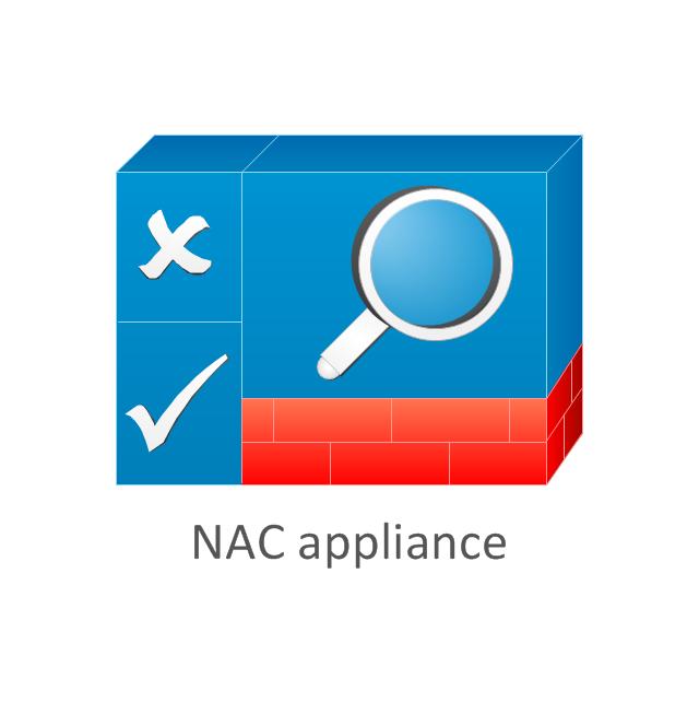 NAC appliance, NAC appliance ,