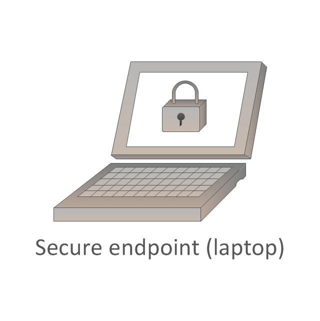 Secure endpoint (laptop), secure endpoint, laptop,